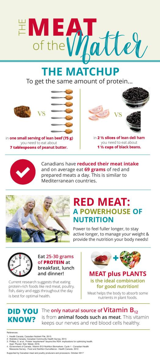 Benefits of Meat_Final-page-001